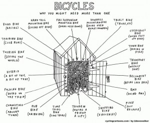 Biking jokes, biking cartoons, cycling jokes, cycling cartoon, cycling joke