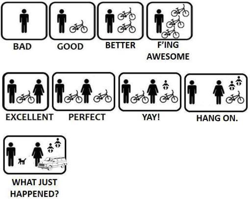 pedal for scotland facebook relationship
