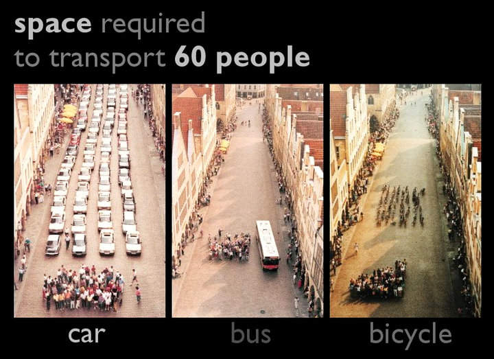 space-required-to-transport-60-people