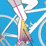 how to find your ideal saddle height