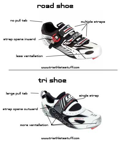 Triathlon Vs Road Shoes