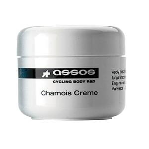Do I need Chamois Cream? What is Chamois Cream? Should I Use Chamois Cream? So I Should Use Chamois Cream!