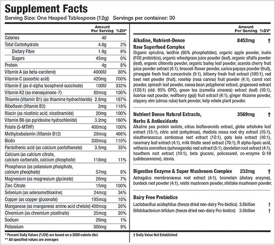 Athletic Greens Review, Athletic Greens Ingredients