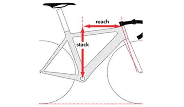 Proper Bike Reach