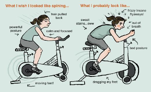 Indoor Cycling Quotes