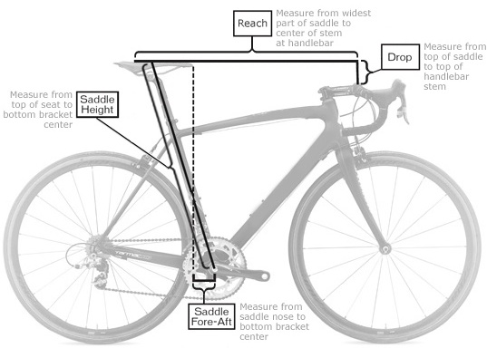 How to Do a Proper Bike Fit