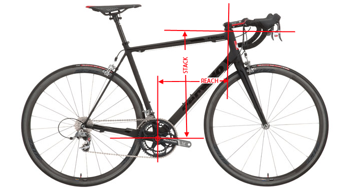 How to Make the Wrong Size Bike Fit