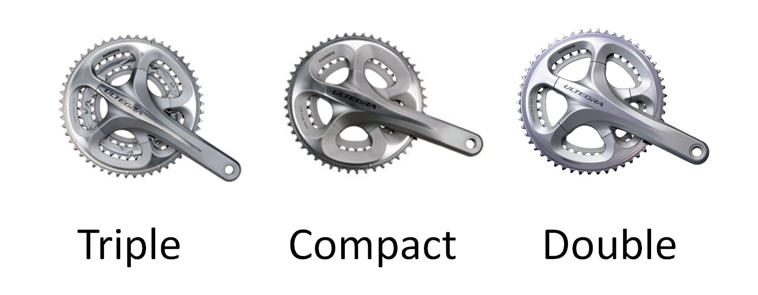 7f5c23a844d Double or Triple Chainring - Choose Your Weapon - I Love Bicycling