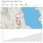 The Giants Head Grind Bike