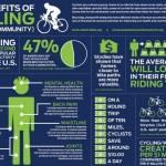 The Benefits of Cycling – They Are Many