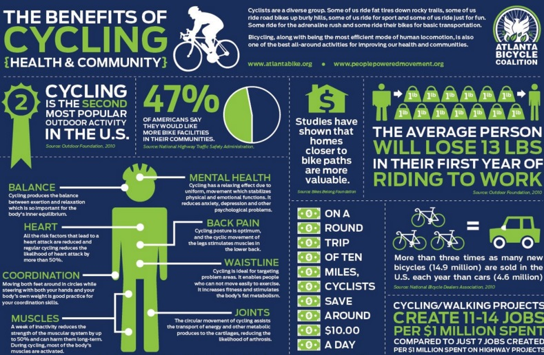 benefits of cycling1