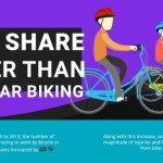 Is Bike Sharing A Safer Bet For People New To Cycling?