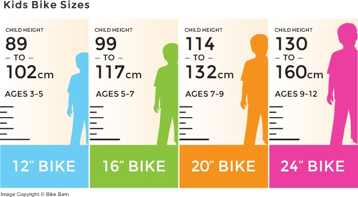 bike-sizes-kids