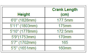 crank length table