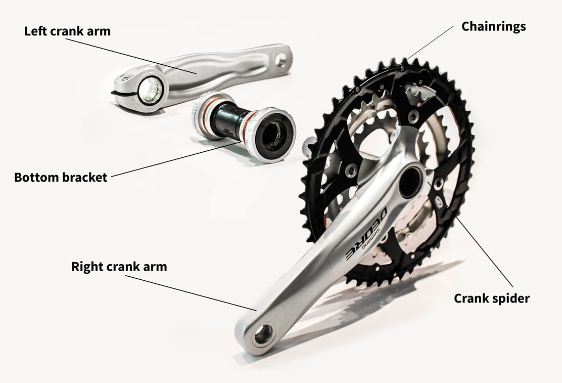crankset explained