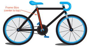 What size bike do I need?
