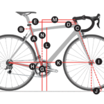 What Is Bike Geometry?