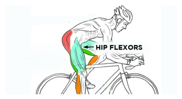 Hip Stretches for Cyclists