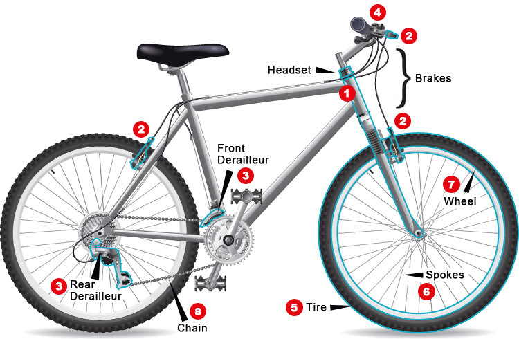 Bike Tune Up >> Your Bike Tune Up Checklist I Love Bicycling